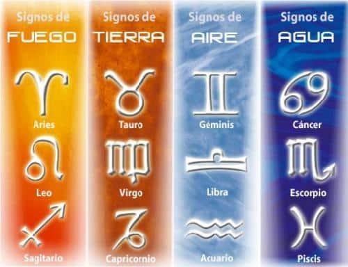 Clasificaciones de los signos del zod aco - Signos del zodiaco caracteristicas de cada uno ...