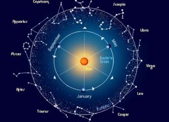 el-horoscopo-y-el-zodiaco-la-gran-atraccion-que-despiertan_91dwq