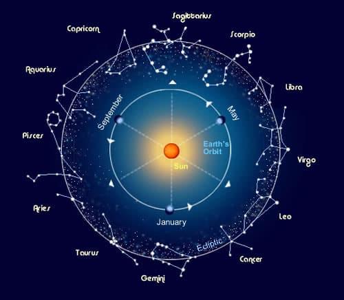 horoscopo aries amor 2007: